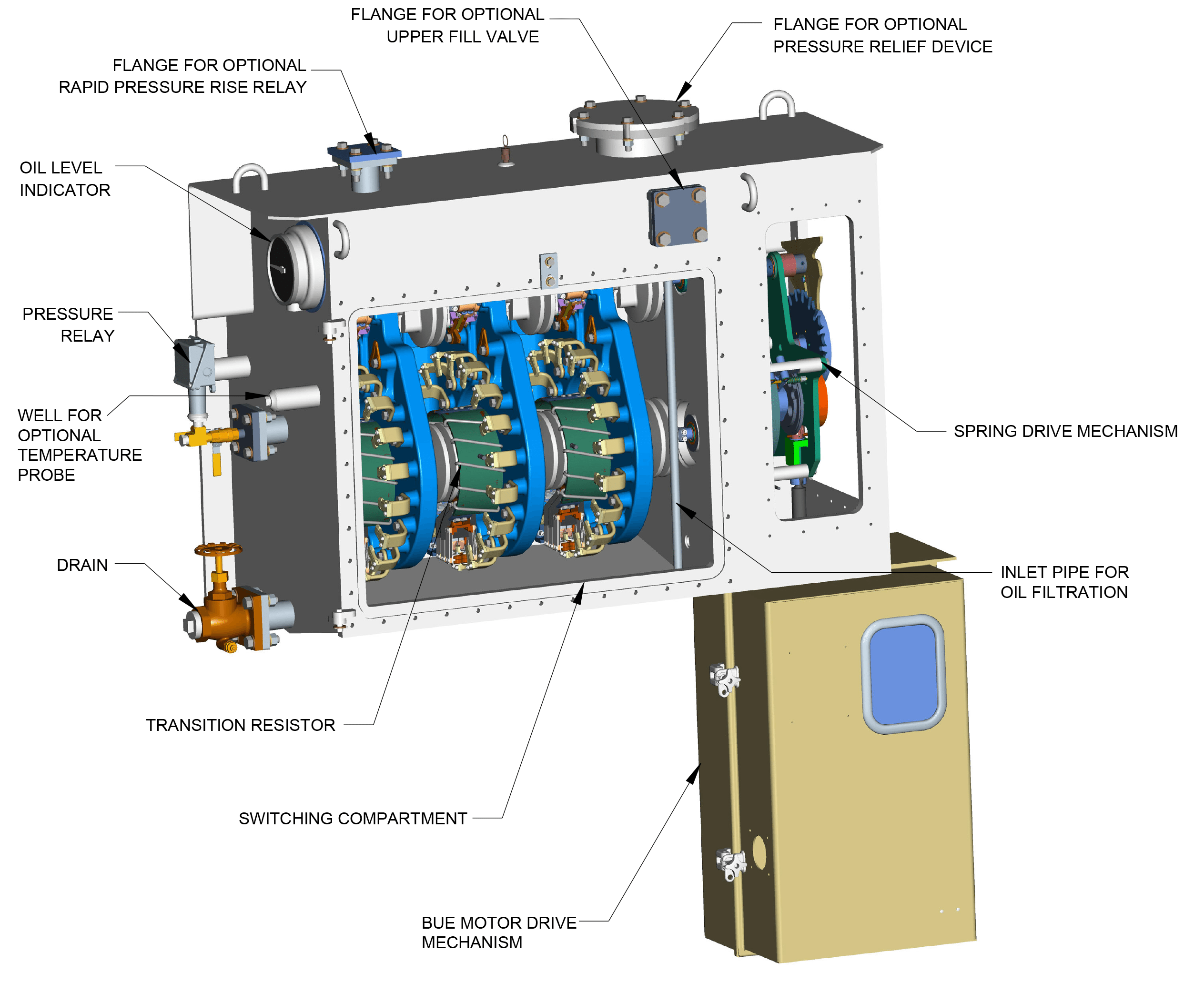 Waukesha Uzd Ltc Upgrades And Enhancements Spx Transformer Solutions Bodine Motor Wiring Diagram Additionally Single Phase Electric The Bue Provides Mechanical Power To Spring Drive Mechanism Houses Electrical Control Signaling Protection Equipment Figure 1 Below Depicts