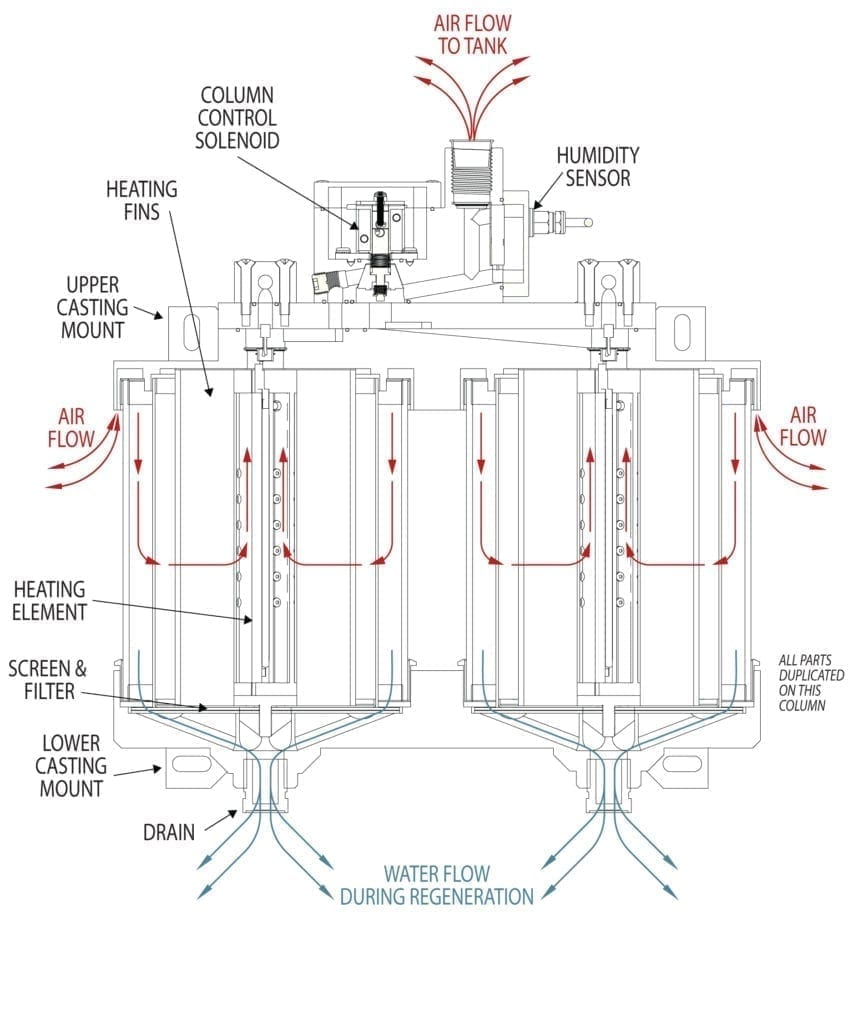 Dual Column Breather Dcb Spx Transformer Solutions Inc Air Tank Schematic Symbol