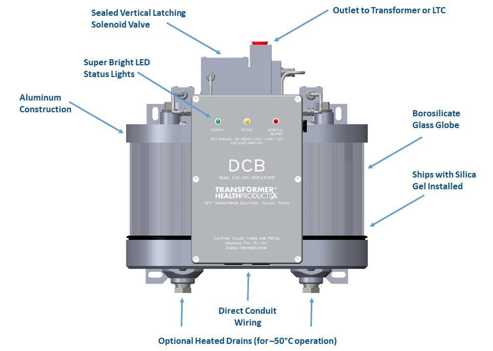 dual column breather-parts