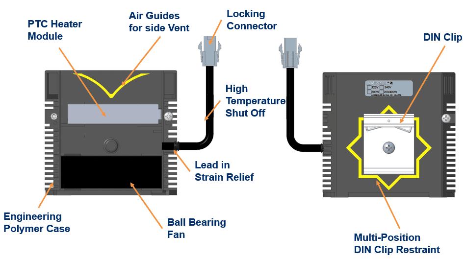 Heat Source ONE (HS1)